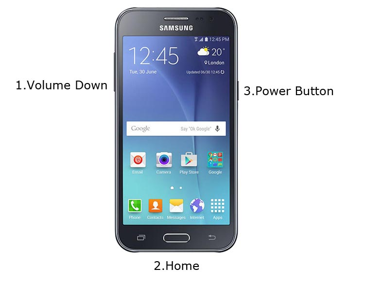How to Root Samsung Galaxy J2 SM-J200 Using CF-Auto-Root? - Android