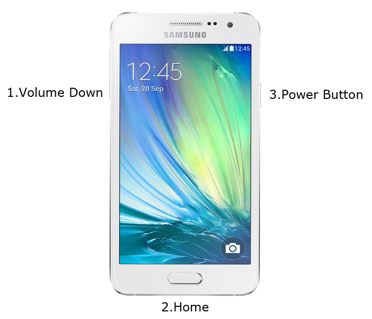 Samsung A3 2015 Download Mode