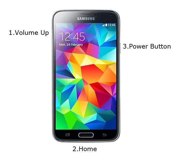 Samsung Galaxy S5 Recovery Mode