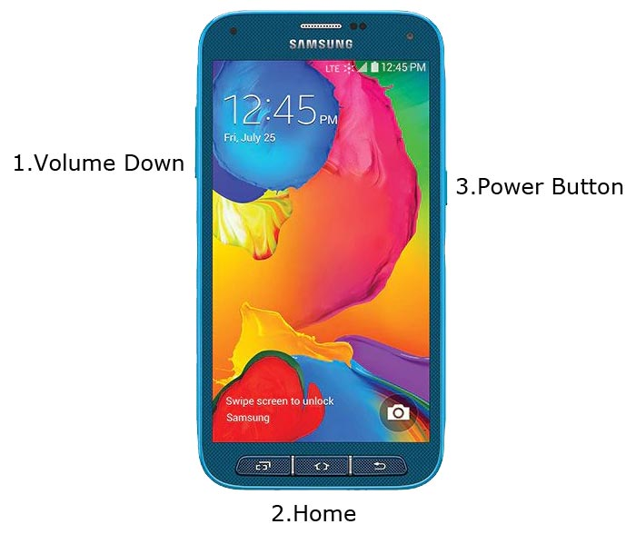 Samsung Galaxy S5 Sport Download Mode