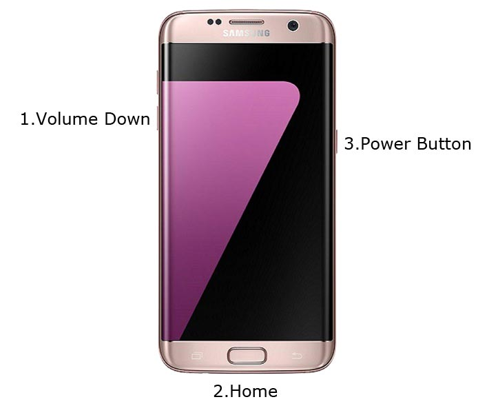 Samsung S7 Edge Download Mode