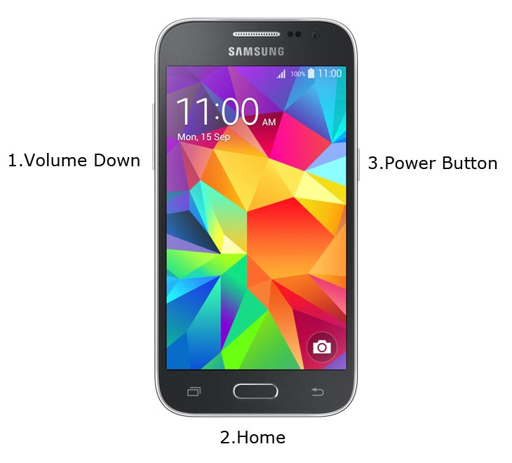 Samsung Galaxy Core Prime Download Mode