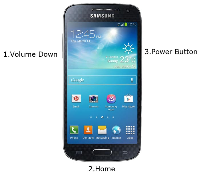 Samsung Galaxy S4 Mini Download Mode