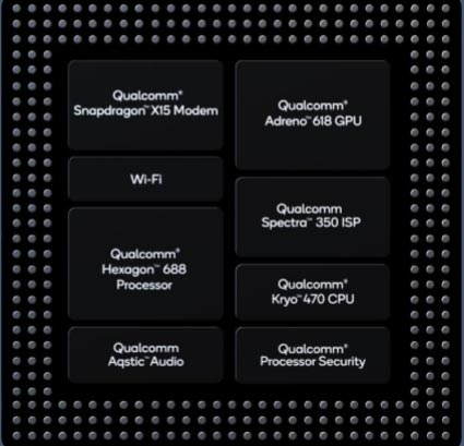 Snapdragon 730 Processor Internals