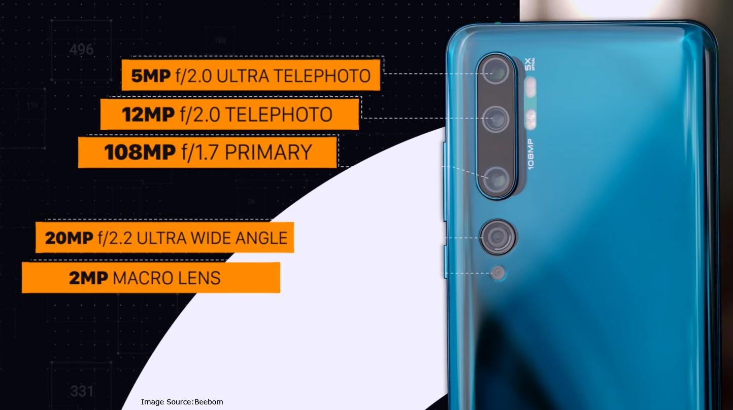 Xiaomi Mi Note 10 Cameras Explanation