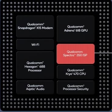 Snapdragon 730 Processor Internal Parts