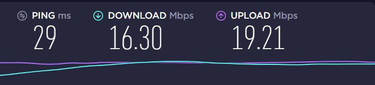 PING Upload and Download Speed Test Results