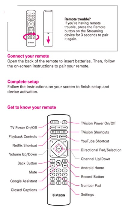 Android TV device T-Vision Remote Buttons functions