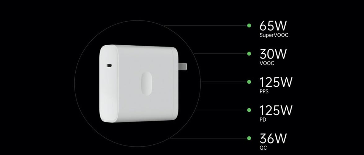 Oppo 125W charger