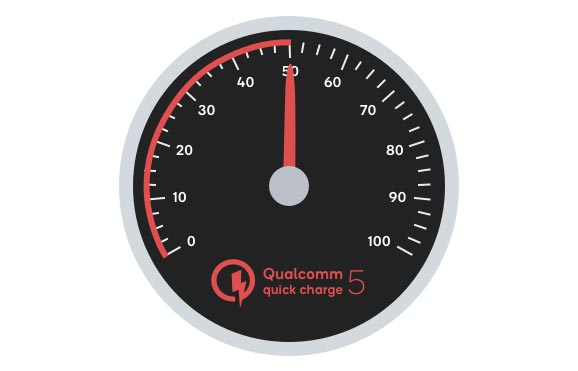 Qualcomm Quick Charge 5 Charging Speed in Time
