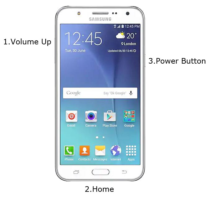 Samsung Galaxy J7 2015 Recovery Mode