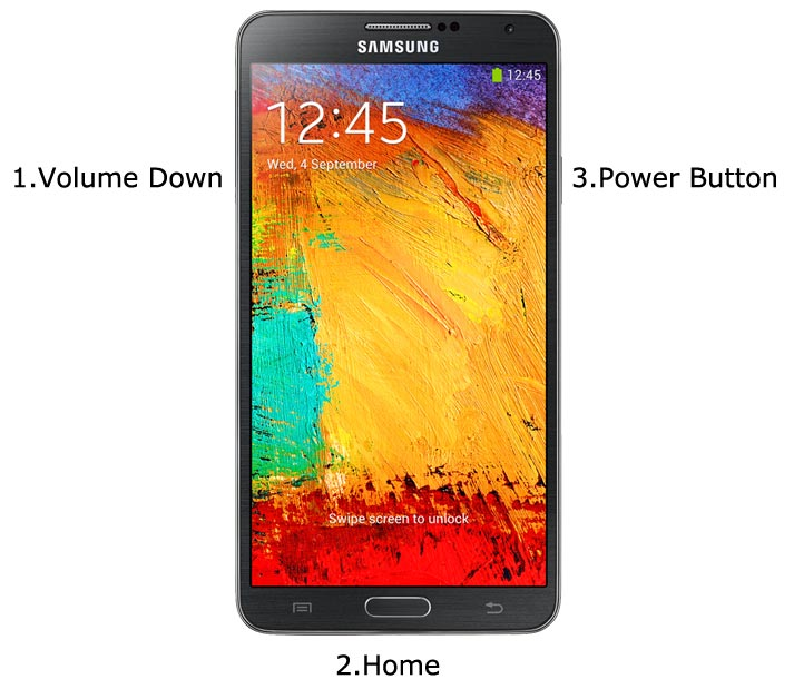 Samsung Galaxy Note 3 Download Mode