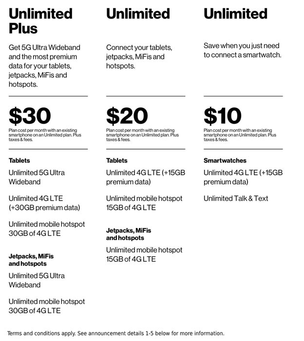 Verizon Exclusive Tablet plans