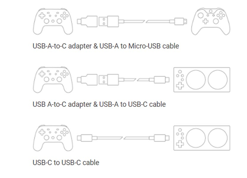 Google Stadia Tandem Mode Controller Connections