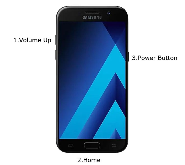 Samsung Galaxy A5 2017 Recovery Mode