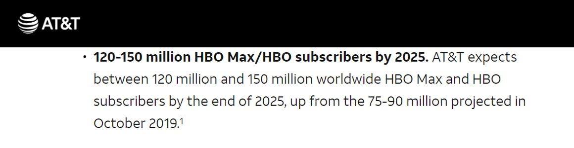 ATT HBO Max New Ad-Support USD 9.99 Month Plan Confirmation
