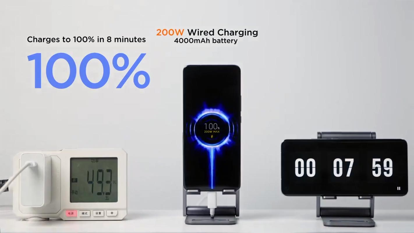 Xiaomi 200W Charger 100 Percentage in 8 Minutes